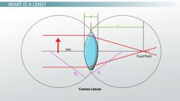 Thin Lens Equation: Examples & Questions