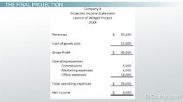 What is business analysis process methods example video projected income example explanation pronofoot35fo Gallery