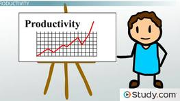 The Processes of Production and Improving Productivity