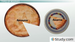 Resources and Reserves: Definitions & Examples