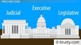 Government Regulation of Administrative Agencies: Pros & Cons, and Examples