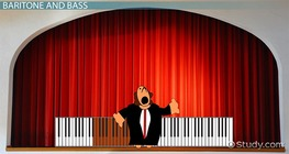 Operatic Singers: Vocal Parts and Singer Roles