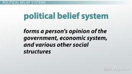 Belief Systems: Definition & Types