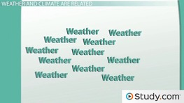 Weather vs. Climate: Definition, Differences & Effects