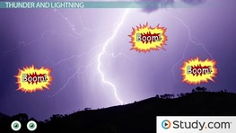 What Are Thunderstorms? - Definition, Types & Formation