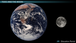 Tidal Friction: Effects on Earth & the Moon