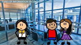 Types of Information Security