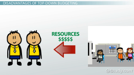 Top-Down Budgeting: Definition, Process & Advantages