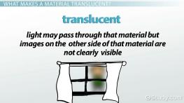 Translucent: Definition & Examples
