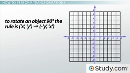 Transformations in Math: Definition & Graph