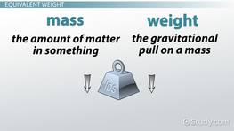 Equivalent Weight: Definition & Formula