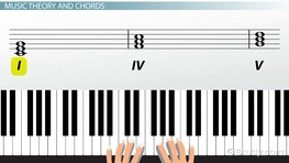 Chord Progression: Music Theory, Rules & Formulas