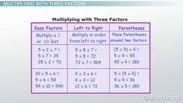 Multiplying Factors & Verifying Your Work: Lesson for Kids