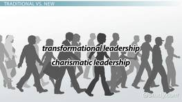 What is New Leadership Theory?