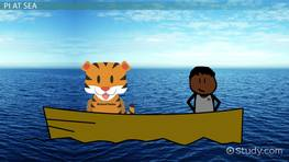 Carnivorous Island In Life Of Pi Explained Symbolism Significance