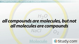 Understanding the Relationships between Elements, Molecules & Compounds