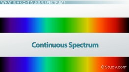 Continuous Spectrum: Definition & Overview