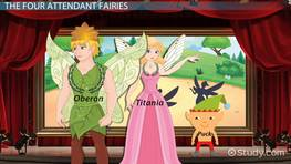 Fairies in Shakespeare: Meaning, Overview - Video & Lesson