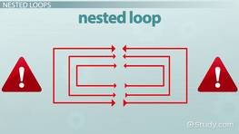 Nested While Loops in Java - Video & Lesson Transcript