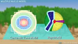 U.S. Urban Structures: Concentric Zone, Sector & Multiple Nuclei Models