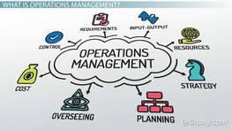 Operations Management: Definition & Fundamentals