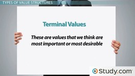 What are Values? - Terminal, Instrumental, Dominant & Cultural