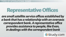 International Banking and Services