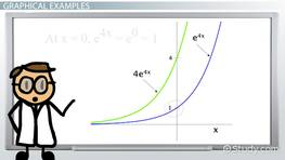 Taking the Derivative of e^4x: How-To & Steps