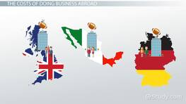 Cost of Doing Business Abroad vs. Liability of Foreignness