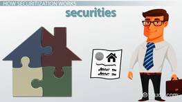 Securitization: Definition, Theory & Process