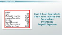 What Are Current Assets? - Definition, Examples & Calculation