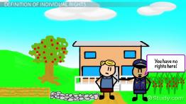What Are Individual Rights? - Definition & Examples