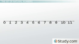 What are Natural Numbers? - Definition & Examples