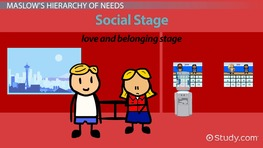 What Are Social Needs in Maslow's Hierarchy? - Definition & Examples