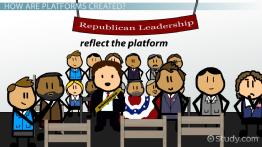 What is a Political Platform? - Definition & Examples