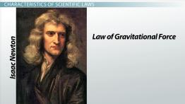 What is a Scientific Law? - Definition & Examples