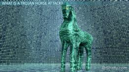 What is a Trojan Horse Virus? - Definition, Examples & Removal Options
