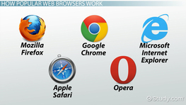 What is a Web Browser? - Definition & Examples