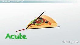 What is an Acute Angle? - Definition, Description & Examples