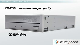 What Is an Optical Drive? - Definition, Types & Function