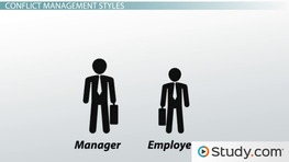 What Is Conflict Management? - Definition, Styles & Strategies