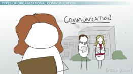 What Is Interpersonal Communication in the Workplace? - Definition, Process & Examples