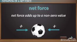 What is Net Force? - Definition, Magnitude & Equations