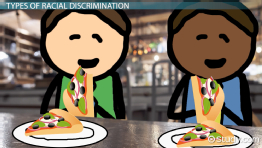 What is Racial Discrimination in the Workplace? - Examples, Statistics & Cases