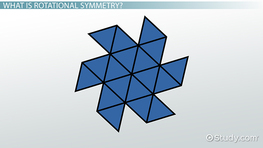 What is Rotational Symmetry? - Definition & Examples