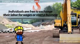 What is a Market Economy? - Definition, Advantages, Disadvantages & Examples