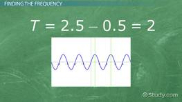 How to Find the Frequency of a Trig Function