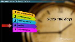 5 Stages of Change Model