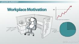 Workplace Motivation: Theories, Types & Examples