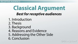 Parts of an argument claims counterclaims reasons and evidence